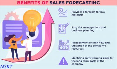 How is sales forecasting being done using artificial intelligence?