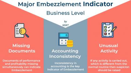 What to look for when you suspect an employee is embezzling?