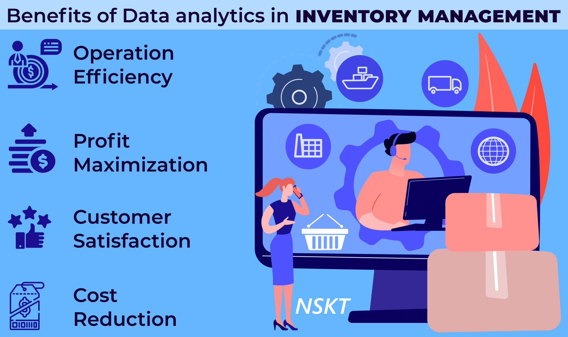 How data analytics can help in inventory management?