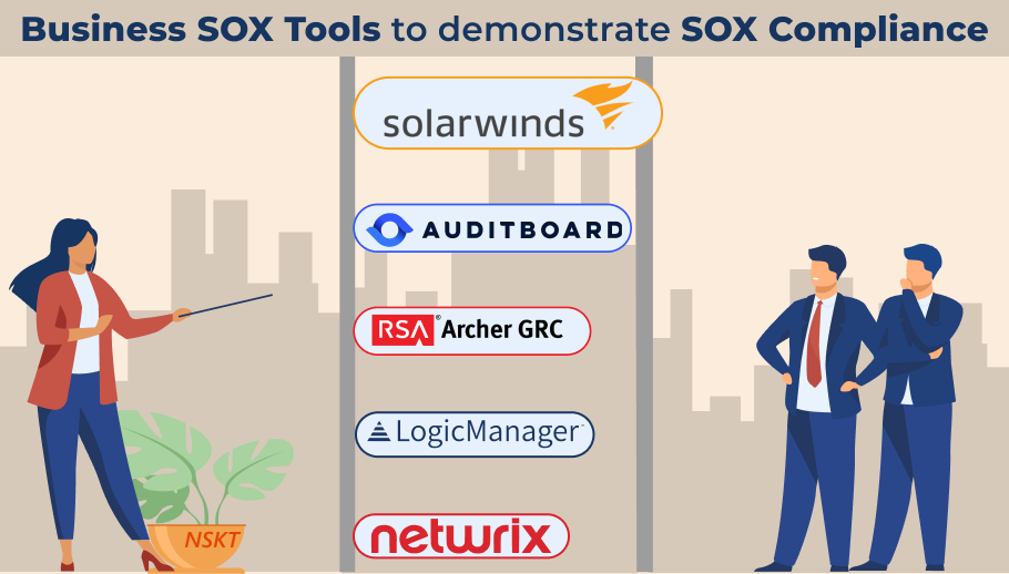 How can your business use SOX tools to demonstrate SOX Compliance?