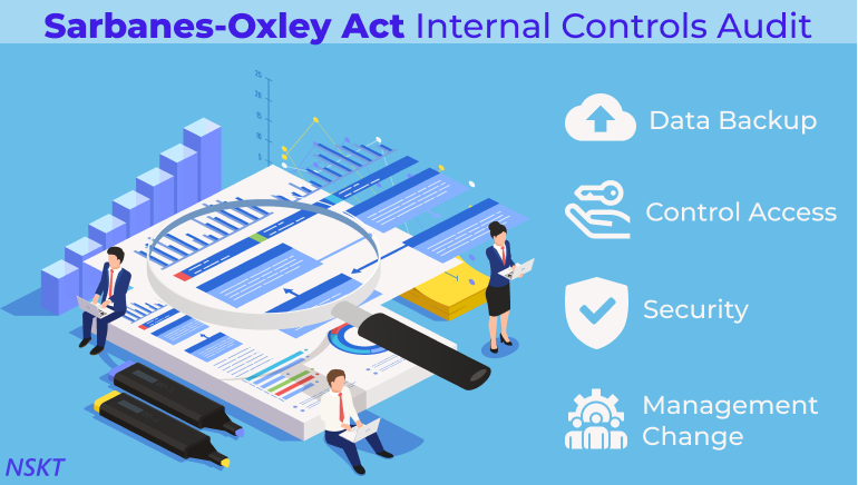 A Comprehensive Guide to Sarbanes-Oxley (SOX) Audit & Compliance in 2021