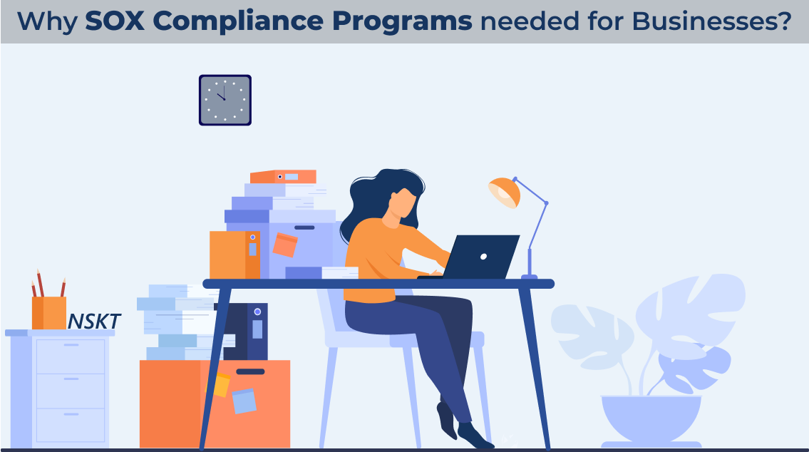 Why SOX Compliance Programs are required for Private Businesses?